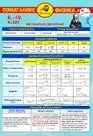 Помагалник по физика за 8., 9., 10. и 11. клас. Дипляна - учебник