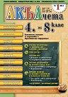 Акълчета: 4., 5., 6., 7. и 8. клас : Национално списание за подготовка и образователна информация - Брой 32 -