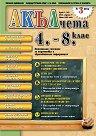 Акълчета: 4., 5., 6., 7. и 8. клас : Национално списание за подготовка и образователна информация - Брой 34 -