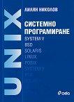 UNIX: Системно програмиране -