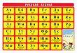 Русская азбука - учебна таблица -