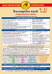 Помагалник по български език за 8., 9., 10., 11. и 12. клас. Дипляна - справочник