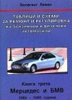 Таблици и схеми за ремонт и регулировка на бензинови и дизелови автомобили Мерцедес и БМВ - 1985 - 1995 година -