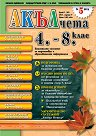 Акълчета: 4., 5., 6., 7. и 8. клас : Национално списание за подготовка и образователна информация - Брой 36 -