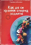 Как да се храним според зодията - Марияна Добранова -