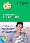 Глаголни таблици - немски -