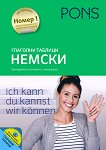 Глаголни таблици - немски - Ева Мария Веерман, Улрике Волк -