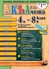 Акълчета: 4., 5., 6., 7. и 8. клас : Национално списание за подготовка и образователна информация - Брой 39 -