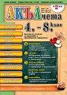 Акълчета: 4., 5., 6., 7. и 8. клас : Национално списание за подготовка и образователна информация - Брой 40 -