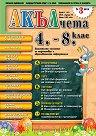 Акълчета: 4., 5., 6., 7. и 8. клас : Национално списание за подготовка и образователна информация - Брой 41 -
