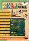 Акълчета: 4., 5., 6., 7. и 8. клас : Национално списание за подготовка и образователна информация - Брой 43 -