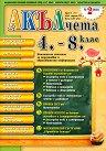 Акълчета: 4., 5., 6., 7. и 8. клас : Национално списание за подготовка и образователна информация - Брой 47 -