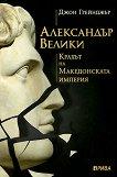 Александър Велики. Крахът на Македонската империя - Джон Грейнджър -