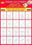 Първите 100 най-важни думи на български и руски език Речник със стикери -