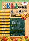 Акълчета: 4., 5., 6., 7. и 8. клас : Национално списание за подготовка и образователна информация - Брой 50 -