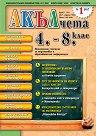 Акълчета: 4., 5., 6., 7. и 8. клас : Национално списание за подготовка и образователна информация - Брой 53 -