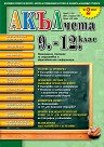 Акълчета: 9., 10., 11. и 12. клас : Национално списание за подготовка и образователна информация - Брой 54 -