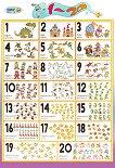 Числата от 1 до 20 : Стенно учебно табло на английски език -