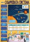 Стенно учебно табло - Слънчевата система -