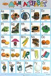 Mein Alphabet:: Стенно учебно табло на немски език -