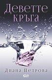 Деветте кръга - Диана Петрова -