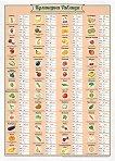 Кулинарна таблица - дипляна - книга