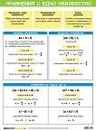 Учебно табло: Уравнения с едно неизвестно -