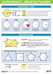 Учебно табло: Окръжност, кръг, многоъгълник -