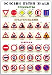 Учебно табло: Основни пътни знаци -