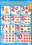 Златно ключе: Учебно табло - Светът на цифрите и числата № 1 и № 2 за 3. група -