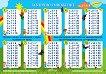 Учебно табло по математика за 2. клас -