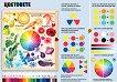 Цветовете: Учебно табло по изобразително изкуство за 3. клас - книга за учителя