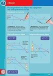 Учебно табло по физика и астрономия за 7. клас № 2 - Лещи - Максим Максимов -