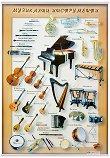 Двустранно учебно табло: Музикални инструменти. Оркестър - табло