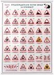 """Учебно табло: Предупредителни пътни знаци за опасност. Група """"А"""" -"""