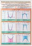 Двустранно учебно табло: Квадратни уравнения и неравенства - табло