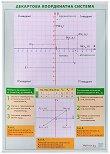 Учебно табло: Декартова координатна система - учебник