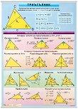 Двустранно учебно табло: Триъгълник. Еднакви триъгълници -