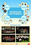 Двустранно табло по музика за 4. клас: Аудиотехника. Музикални инструменти - табло