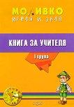 Моливко: Играя и зная - книга за учителя по всички образователни направления за за 1.  група -