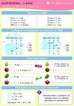 Двустранно табло № 1 по математика за 3. клас: Числата до 1000 и действията с тях -