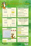 Двустранно учебно табло - Какво научих по математика в 2. клас № 1 и № 2 -