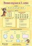 Двустранно учебно табло - Какво научих по математика в 1. клас № 1 и № 2 -