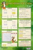 Учебно табло: Какво научих по математика във 2. клас № 1 - учебна тетрадка