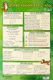 Учебно табло: Какво научих по математика във 2. клас № 2 - учебна тетрадка