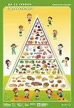 """Светът е на децата: Дидактично табло """"Да се храним здравословно"""" - помагало"""