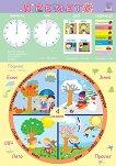 Учебно табло: Времето - детска книга