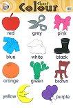 Colour Chart: Стенно учебно табло на английски език -