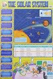 The Solar System - стенно учебно табло на английски език -