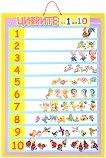 Цифрите: Учебно табло с цифрите от 1 до 10 -